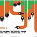 Déplacements domicile-travail