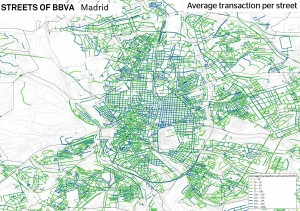 Average transaction per street in Madrid