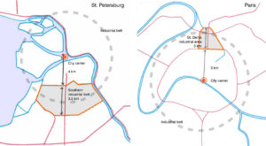 Comparison of the industrial belts of St. Petersburg and Plaine Saint-Denis
