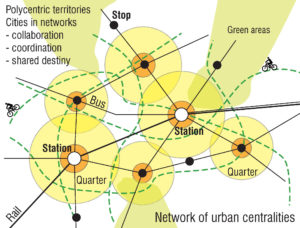Cities should join in networks