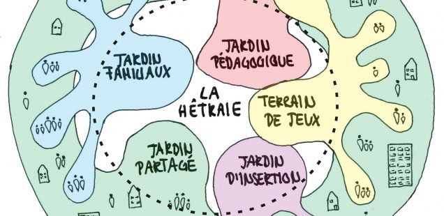 Interaction of gardening typologie for La Hêtraie