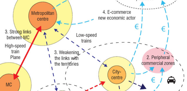 Weakening the cities, strengthening the metropolis